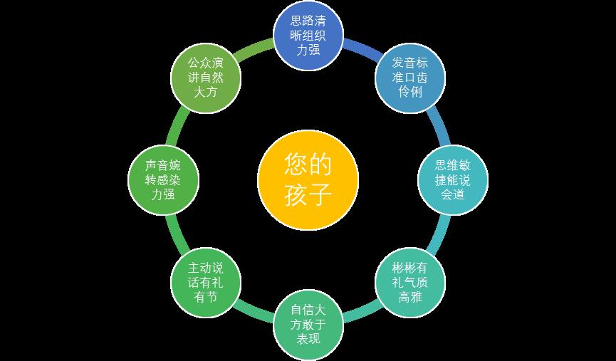 循环图.png