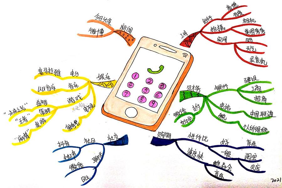 手机APP分类.jpg